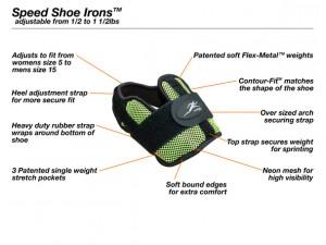 Тежести за крака с подметка 1 кг/чифт Fit Motion